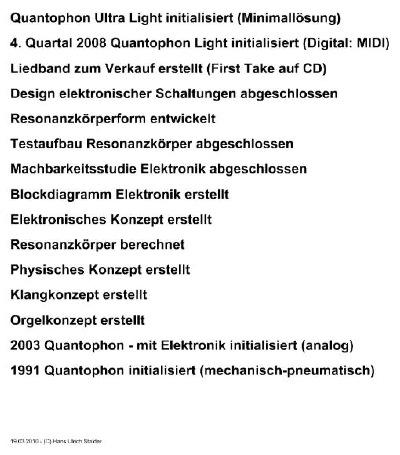Stalder Hans-Ulrich